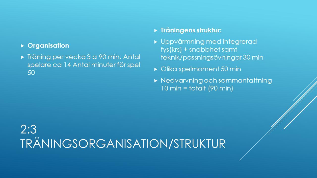 2:3 TRÄNINGSORGANISATION/STRUKTUR  Organisation  Träning per vecka 3 a 90 min.