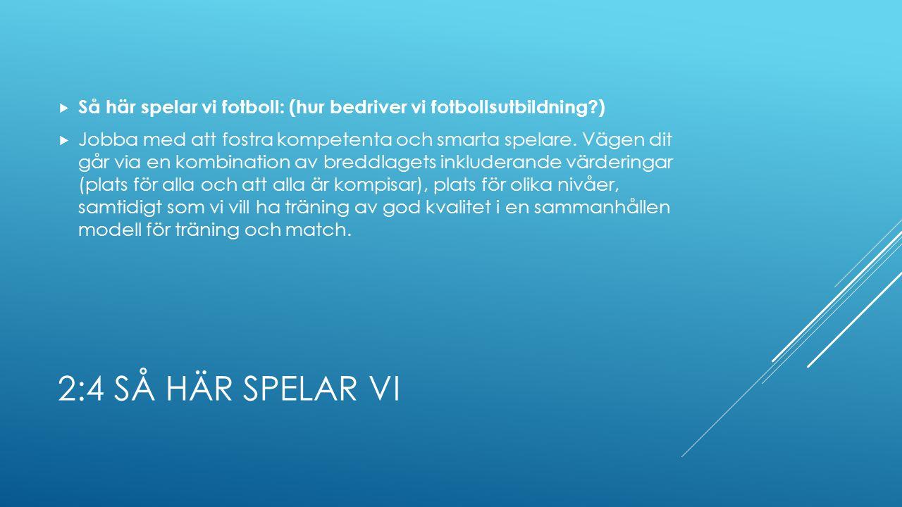 2:4 SÅ HÄR SPELAR VI  Så här spelar vi fotboll: (hur bedriver vi fotbollsutbildning )  Jobba med att fostra kompetenta och smarta spelare.