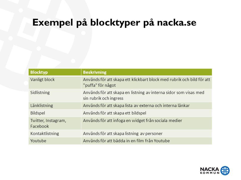Exempel på blocktyper på nacka.se BlocktypBeskrivning Vanligt blockAnvänds för att skapa ett klickbart block med rubrik och bild för att puffa för något SidlistningAnvänds för att skapa en listning av interna sidor som visas med sin rubrik och ingress LänklistningAnvänds för att skapa lista av externa och interna länkar BildspelAnvänds för att skapa ett bildspel Twitter, Instagram, Facebook Används för att infoga en widget från sociala medier KontaktlistningAnvänds för att skapa listning av personer YoutubeAnvänds för att bädda in en film från Youtube