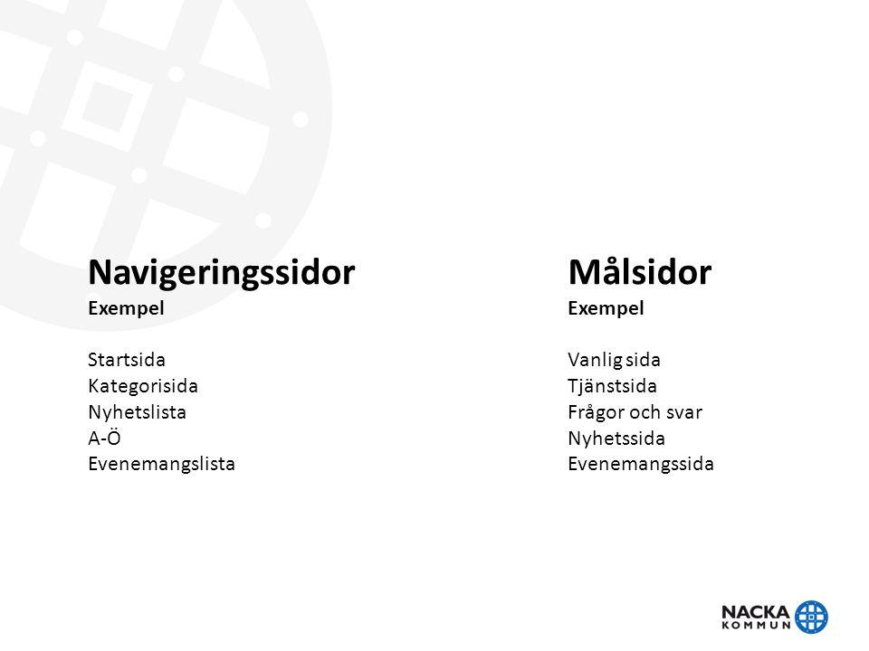 Navigeringssidor Exempel Startsida Kategorisida Nyhetslista A-Ö Evenemangslista Målsidor Exempel Vanlig sida Tjänstsida Frågor och svar Nyhetssida Evenemangssida
