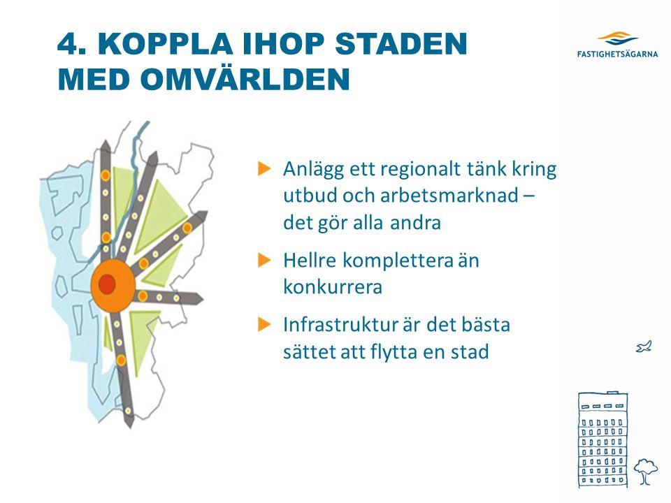 4. KOPPLA IHOP STADEN MED OMVÄRLDEN Anlägg ett regionalt tänk kring utbud och arbetsmarknad – det gör alla andra Hellre komplettera än konkurrera Infr