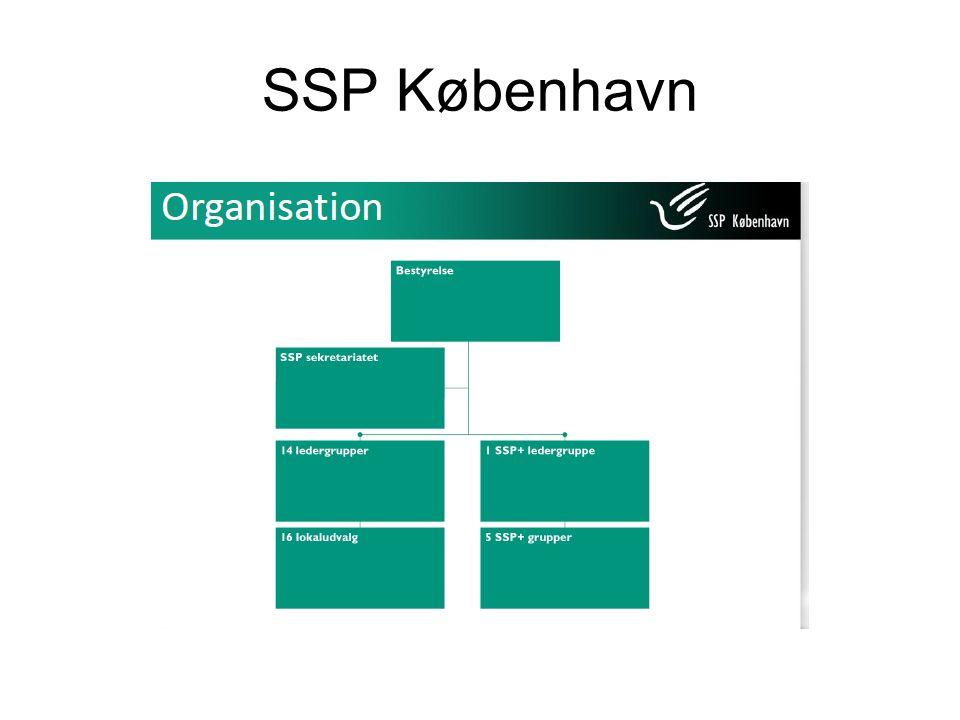 SSP København