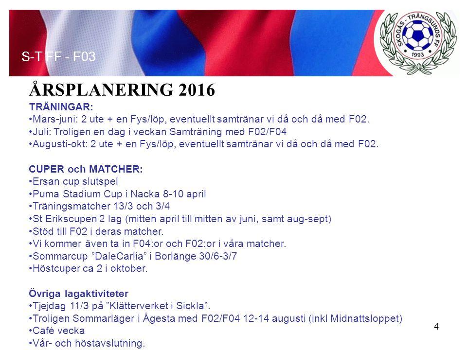 ÅRSPLANERING 2016 TRÄNINGAR: Mars-juni: 2 ute + en Fys/löp, eventuellt samtränar vi då och då med F02.