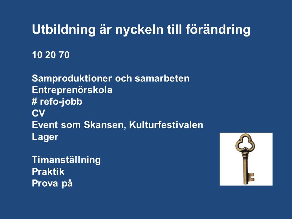 Utbildning är nyckeln till förändring 10 20 70 Samproduktioner och samarbeten Entreprenörskola # refo-jobb CV Event som Skansen, Kulturfestivalen Lager Timanställning Praktik Prova på