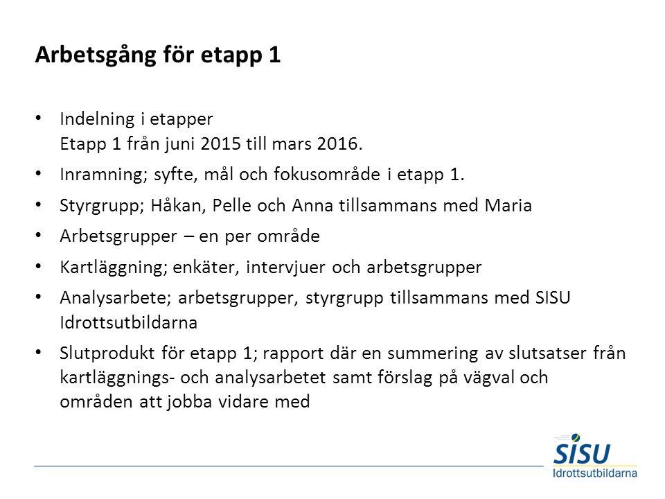 Arbetsgång för etapp 1 Indelning i etapper Etapp 1 från juni 2015 till mars 2016. Inramning; syfte, mål och fokusområde i etapp 1. Styrgrupp; Håkan, P