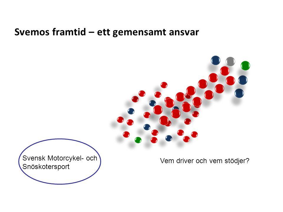 Svemos framtid – ett gemensamt ansvar En Vem driver och vem stödjer? Svensk Motorcykel- och Snöskotersport