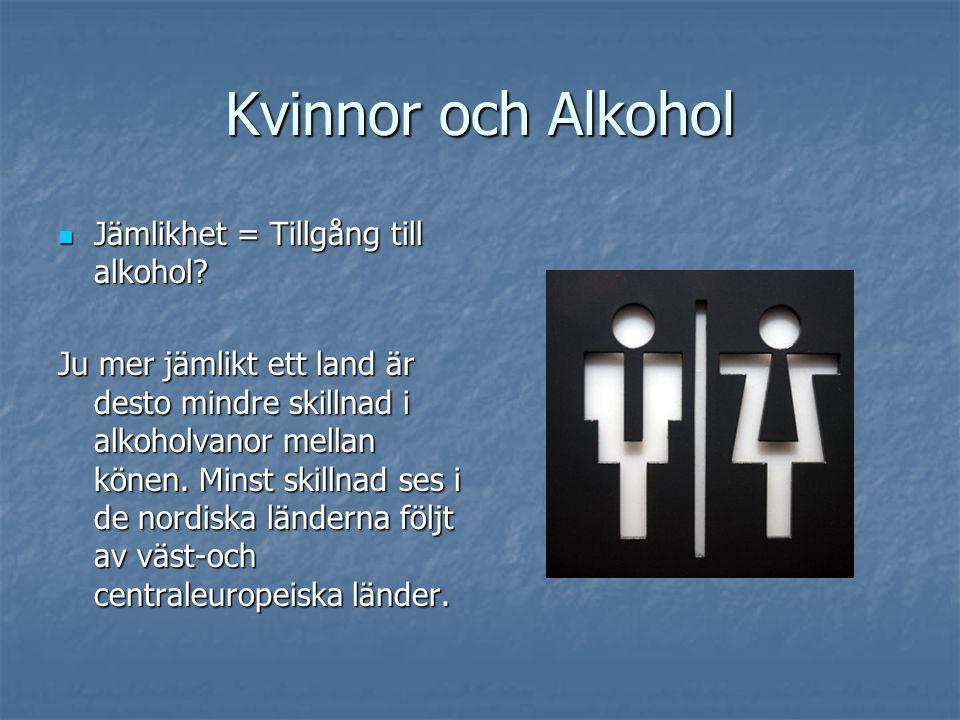 Kvinnor och Alkohol Jämlikhet = Tillgång till alkohol.