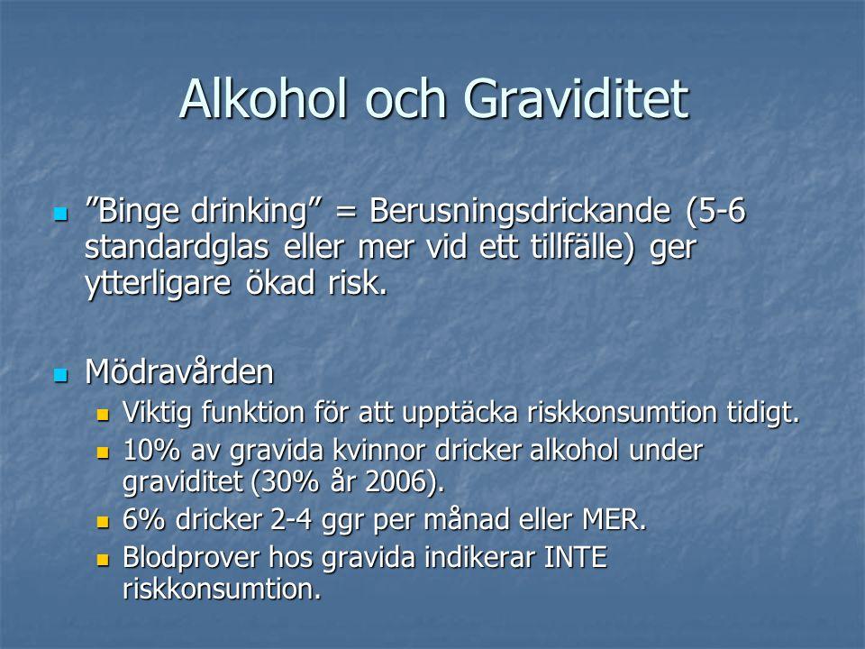 Alkohol och Graviditet Binge drinking = Berusningsdrickande (5-6 standardglas eller mer vid ett tillfälle) ger ytterligare ökad risk.