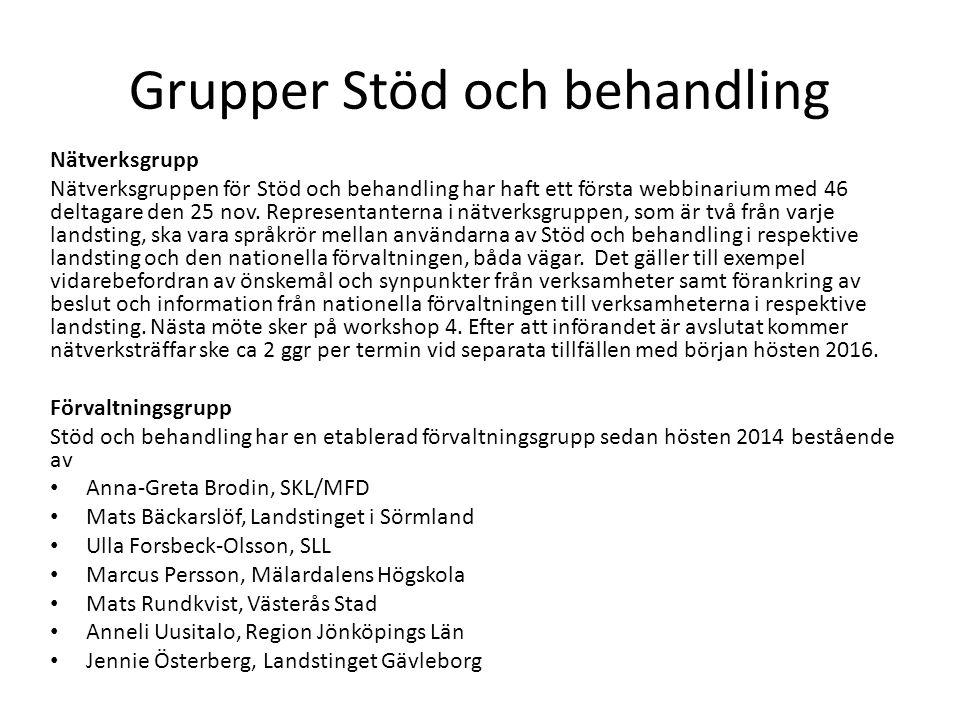 Grupper Stöd och behandling Nätverksgrupp Nätverksgruppen för Stöd och behandling har haft ett första webbinarium med 46 deltagare den 25 nov. Represe