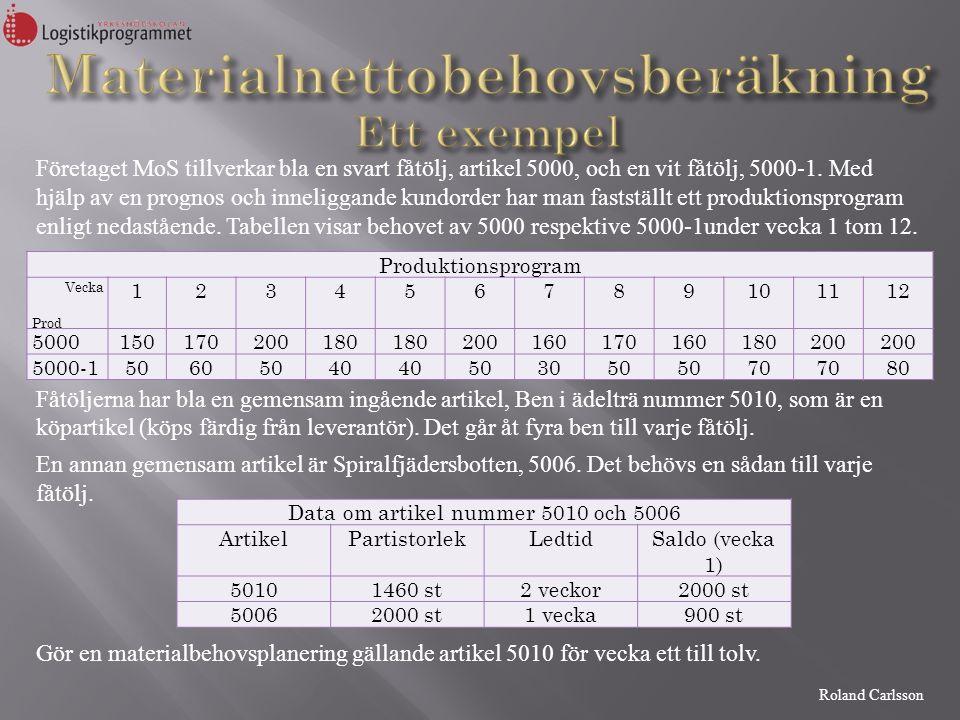 Roland Carlsson Företaget MoS tillverkar bla en svart fåtölj, artikel 5000, och en vit fåtölj, 5000-1.