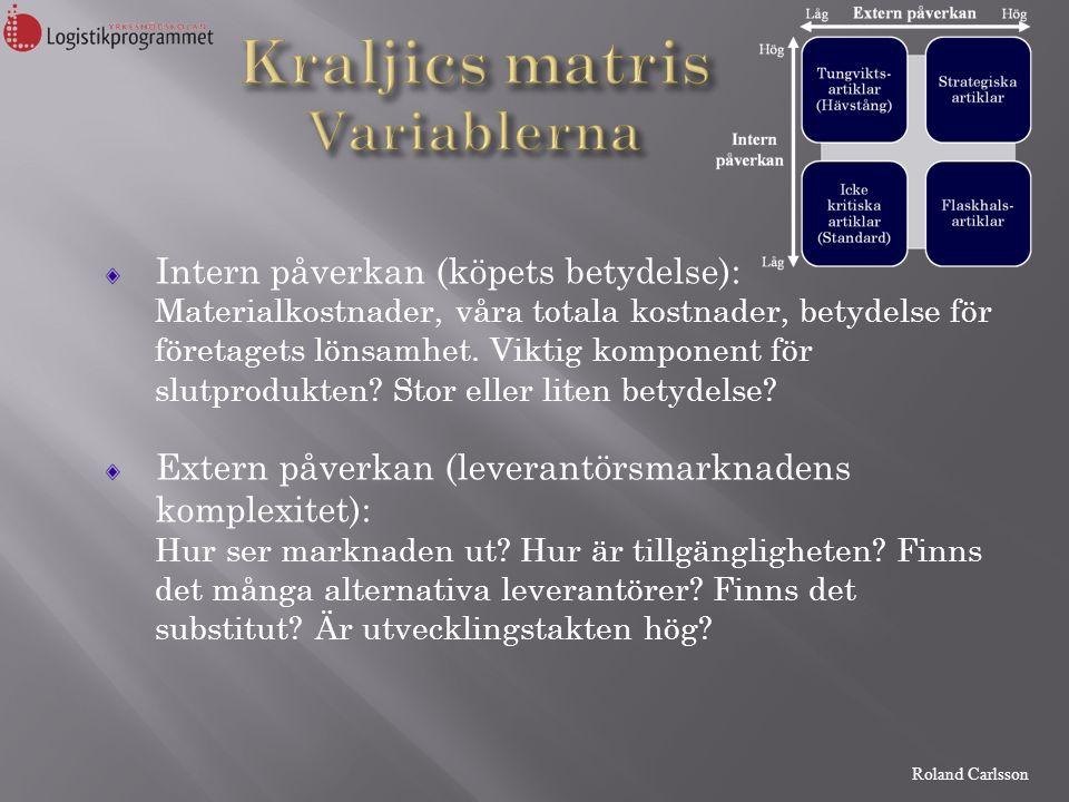 Roland Carlsson Intern påverkan (köpets betydelse): Materialkostnader, våra totala kostnader, betydelse för företagets lönsamhet.