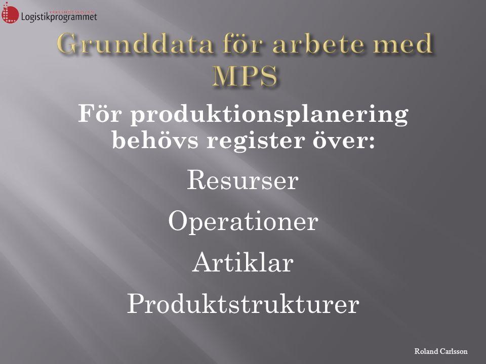 Roland Carlsson För produktionsplanering behövs register över: Resurser Operationer Artiklar Produktstrukturer