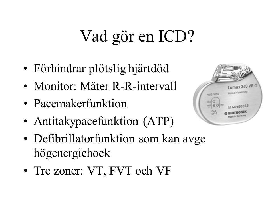 Vad gör en ICD.
