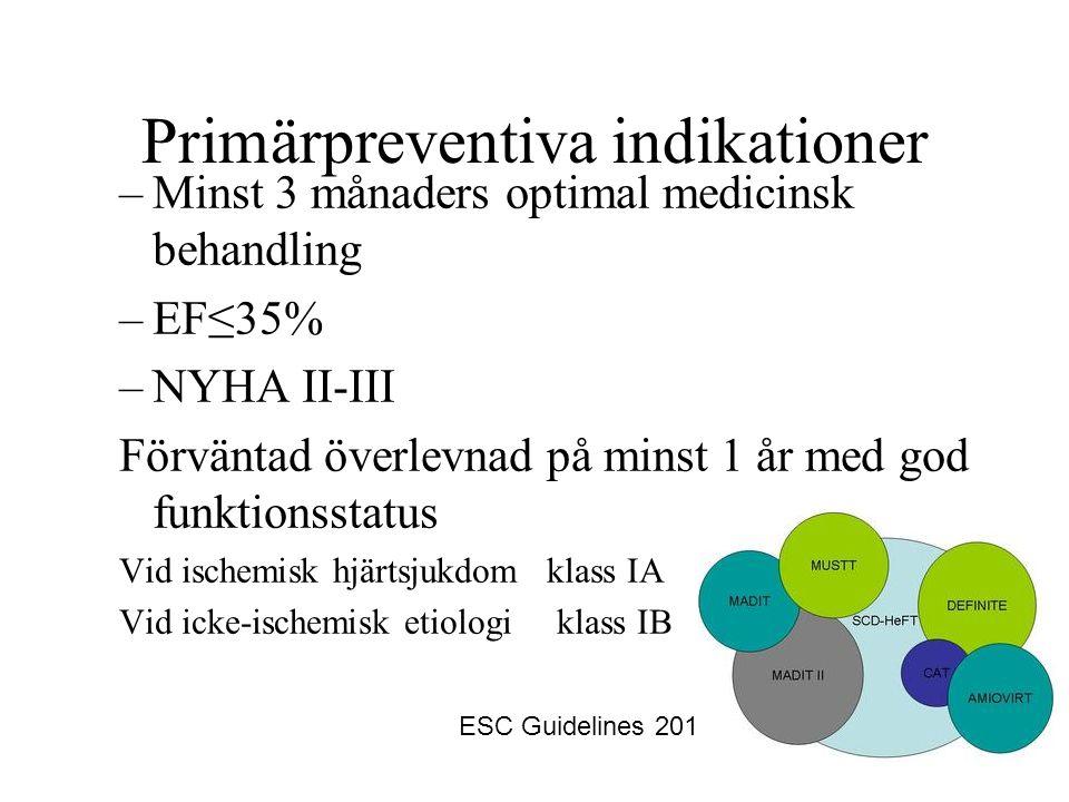 Primärpreventiva indikationer –Minst 3 månaders optimal medicinsk behandling –EF≤35% –NYHA II-III Förväntad överlevnad på minst 1 år med god funktionsstatus Vid ischemisk hjärtsjukdom klass IA Vid icke-ischemisk etiologi klass IB ESC Guidelines 2012