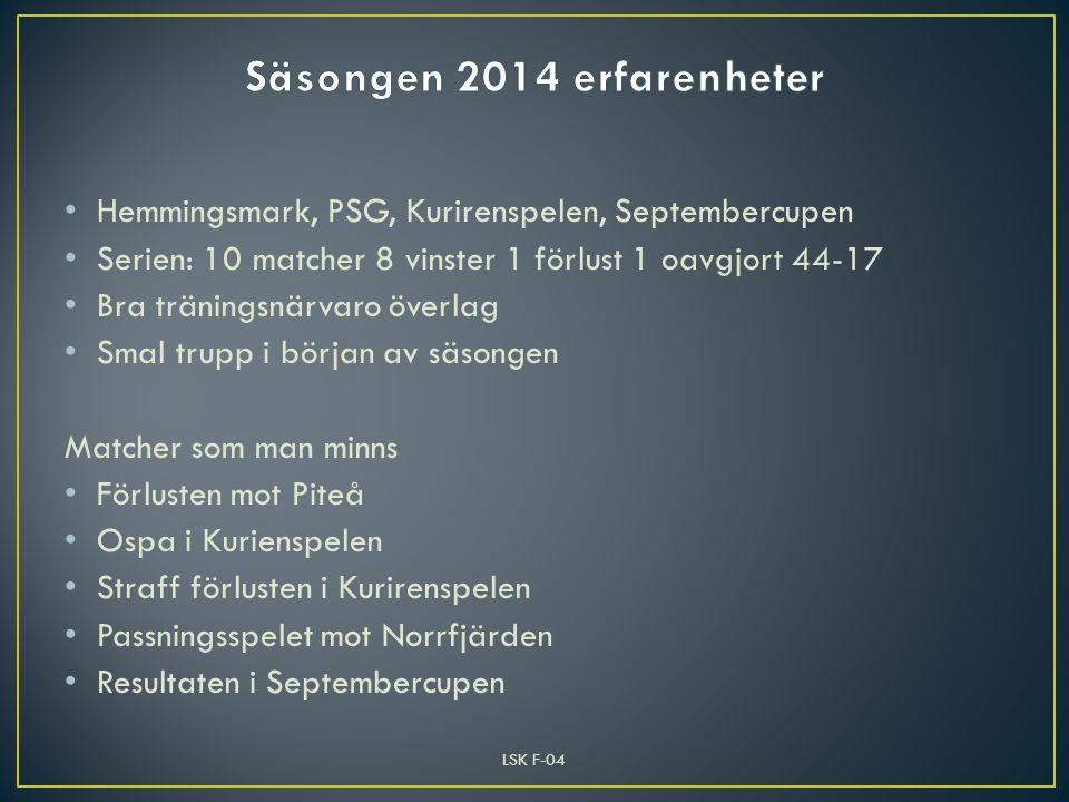 Hemmingsmark, PSG, Kurirenspelen, Septembercupen Serien: 10 matcher 8 vinster 1 förlust 1 oavgjort 44-17 Bra träningsnärvaro överlag Smal trupp i börj