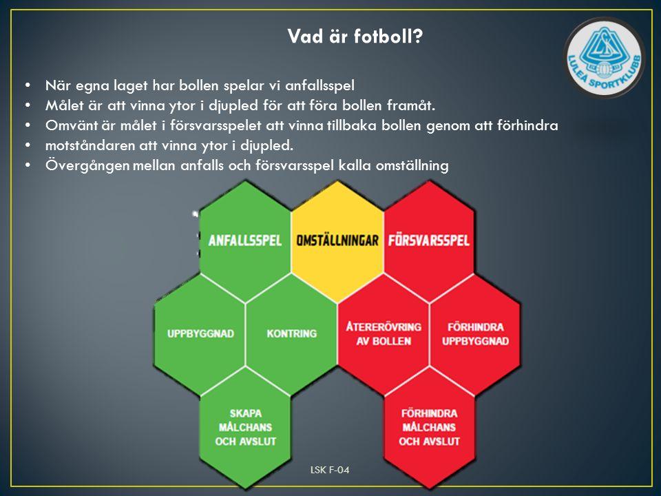 LSK F-04 Vad är fotboll? När egna laget har bollen spelar vi anfallsspel Målet är att vinna ytor i djupled för att föra bollen framåt. Omvänt är målet