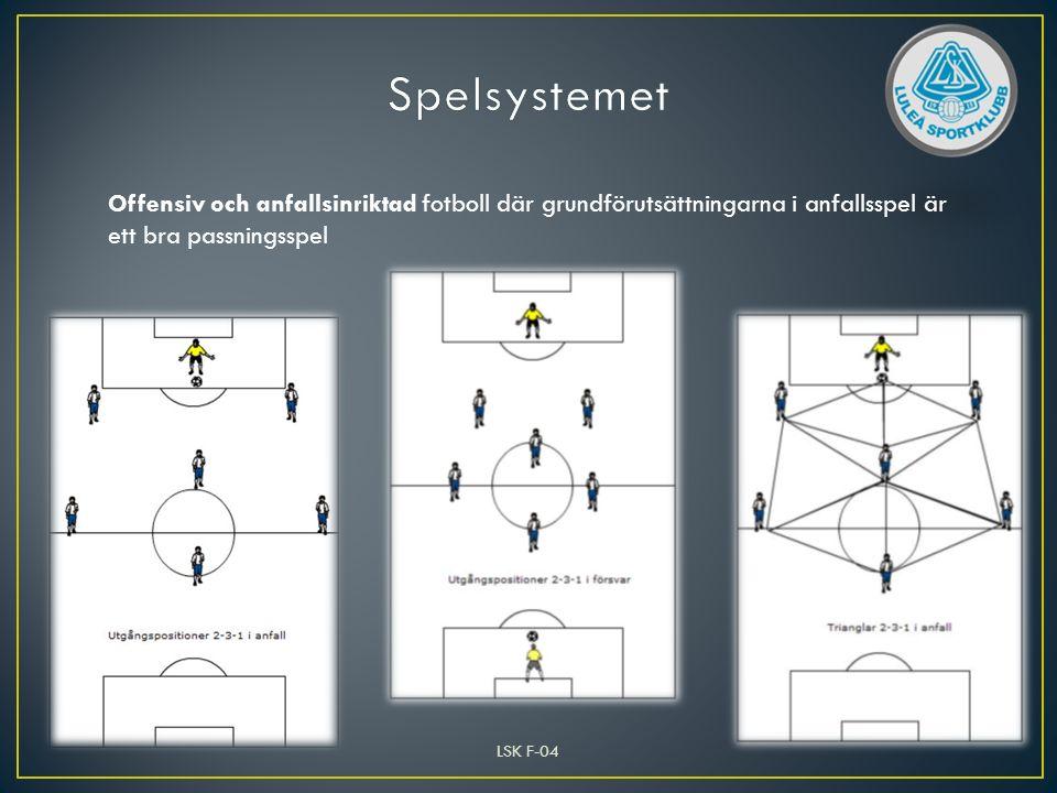 Offensiv och anfallsinriktad fotboll där grundförutsättningarna i anfallsspel är ett bra passningsspel