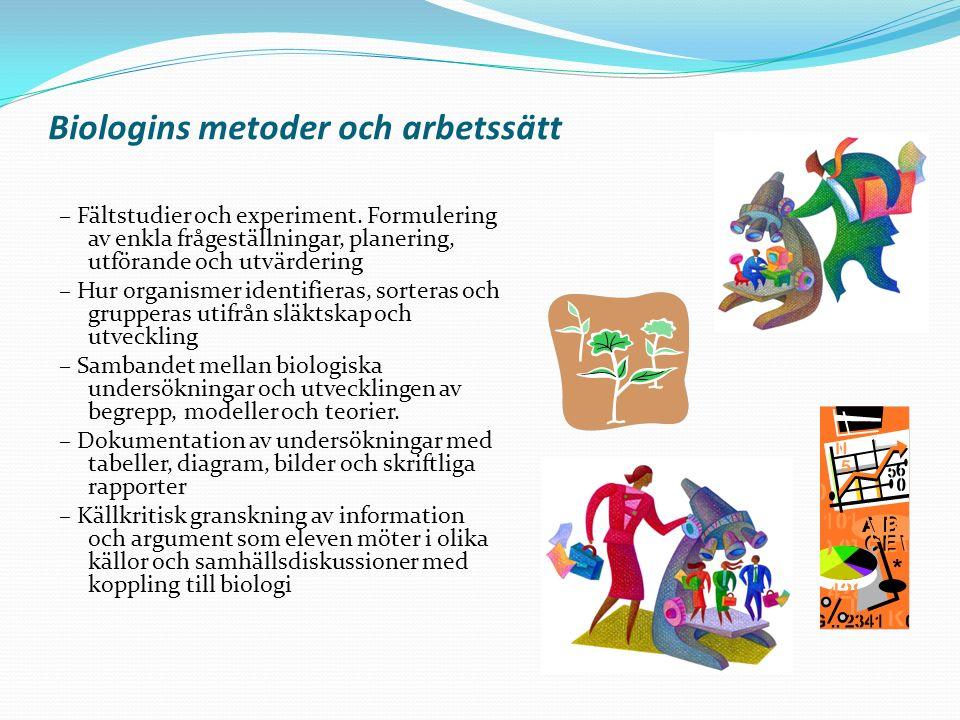 Biologins metoder och arbetssätt – Fältstudier och experiment.