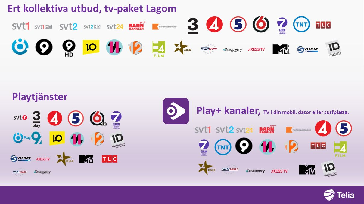 Ert kollektiva utbud, tv-paket Lagom Playtjänster Play+ kanaler, TV i din mobil, dator eller surfplatta.