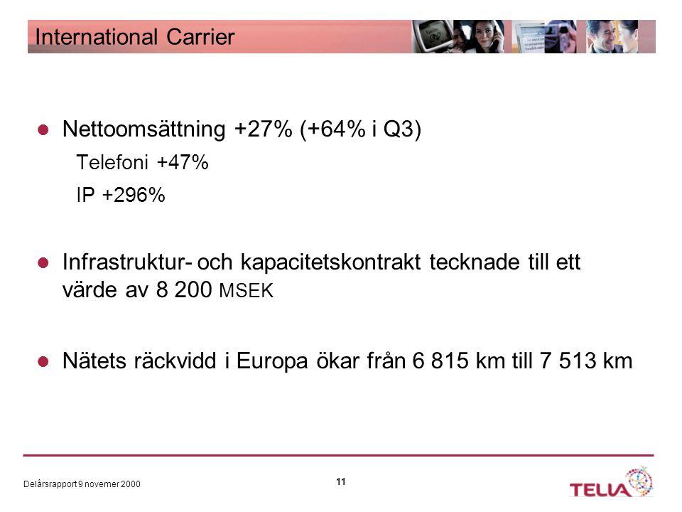 Delårsrapport 9 novemer 2000 11 Nettoomsättning +27% (+64% i Q3) Telefoni +47% IP +296% Infrastruktur- och kapacitetskontrakt tecknade till ett värde av 8 200 MSEK Nätets räckvidd i Europa ökar från 6 815 km till 7 513 km International Carrier