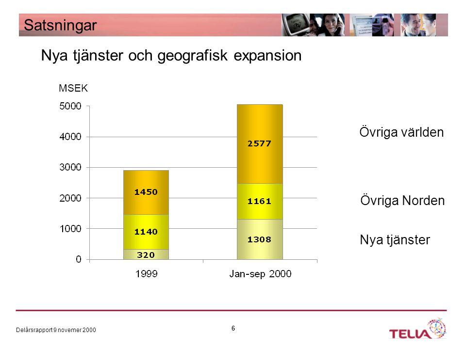 Delårsrapport 9 novemer 2000 6 Satsningar MSEK Nya tjänster och geografisk expansion Nya tjänster Övriga Norden Övriga världen
