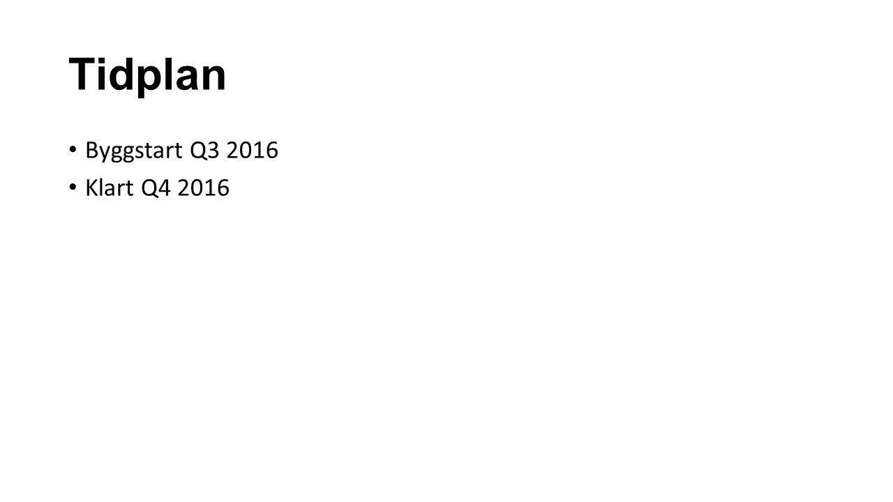 Tidplan Byggstart Q3 2016 Klart Q4 2016
