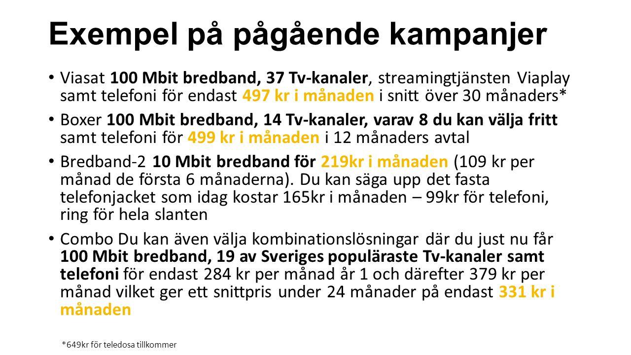 Viasat 100 Mbit bredband, 37 Tv-kanaler, streamingtjänsten Viaplay samt telefoni för endast 497 kr i månaden i snitt över 30 månaders* Boxer 100 Mbit bredband, 14 Tv-kanaler, varav 8 du kan välja fritt samt telefoni för 499 kr i månaden i 12 månaders avtal Bredband-2 10 Mbit bredband för 219kr i månaden (109 kr per månad de första 6 månaderna).