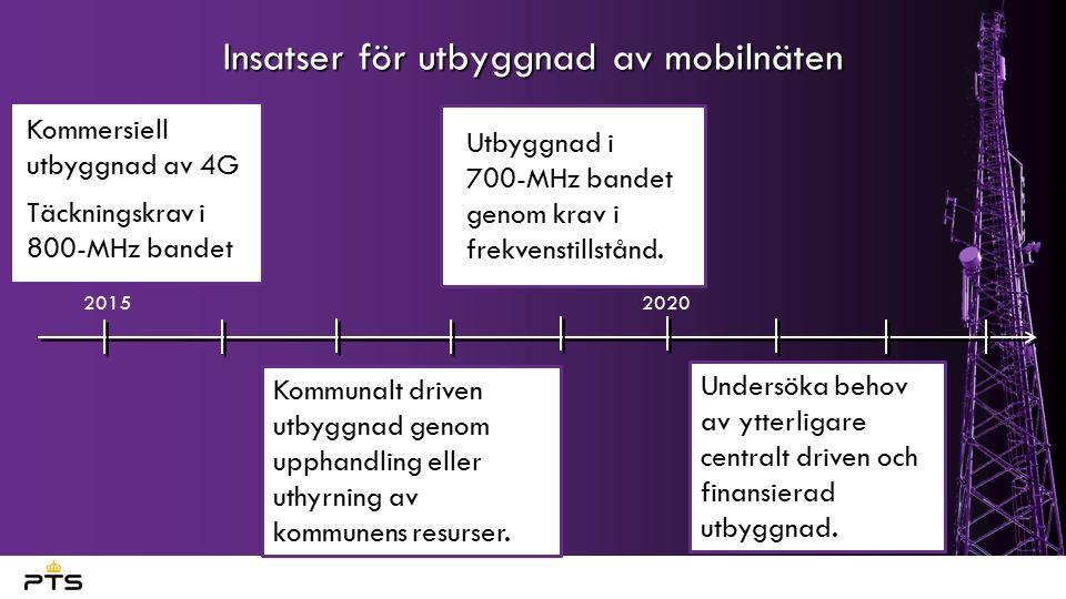 Insatser för utbyggnad av mobilnäten Kommersiell utbyggnad av 4G Täckningskrav i 800-MHz bandet 20152020 Utbyggnad i 700-MHz bandet genom krav i frekvenstillstånd.