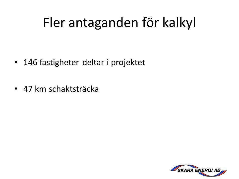 Fler antaganden för kalkyl 146 fastigheter deltar i projektet 47 km schaktsträcka