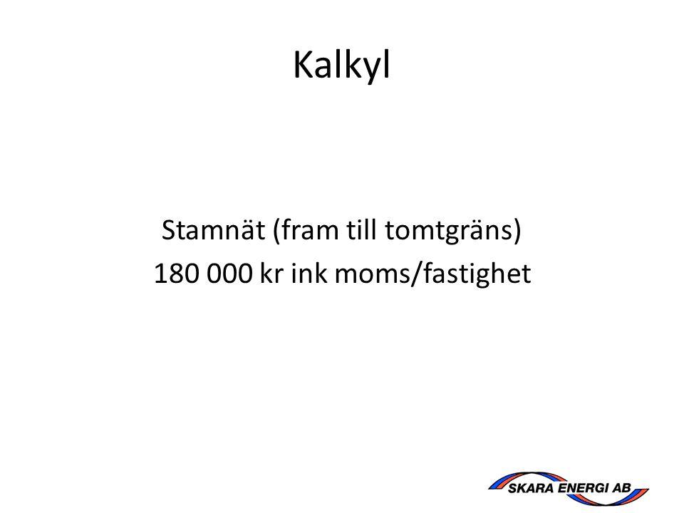 Kalkyl Stamnät (fram till tomtgräns) 180 000 kr ink moms/fastighet