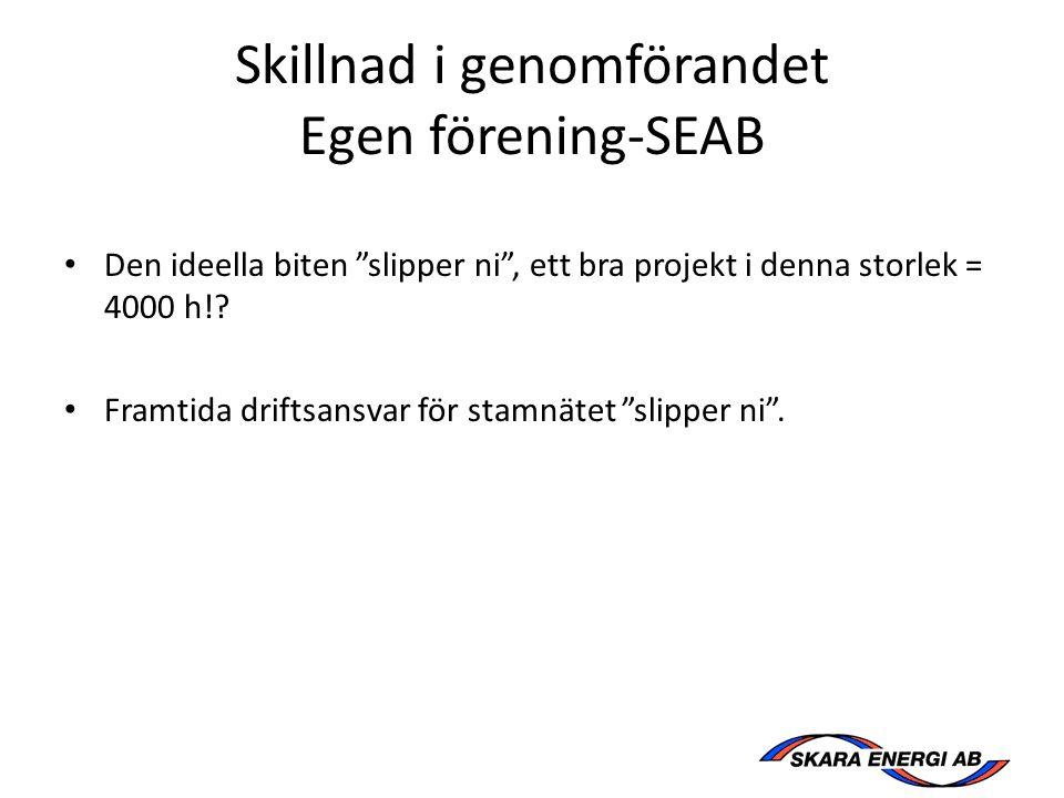 Skillnad i genomförandet Egen förening-SEAB Den ideella biten slipper ni , ett bra projekt i denna storlek = 4000 h!.
