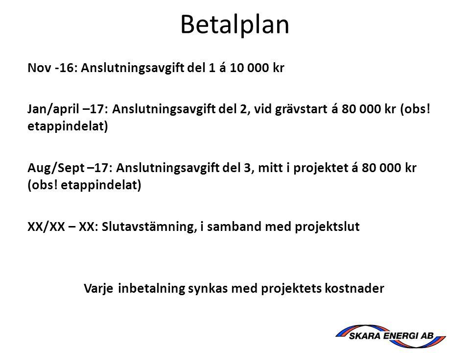 Betalplan Nov -16: Anslutningsavgift del 1 á 10 000 kr Jan/april –17: Anslutningsavgift del 2, vid grävstart á 80 000 kr (obs.