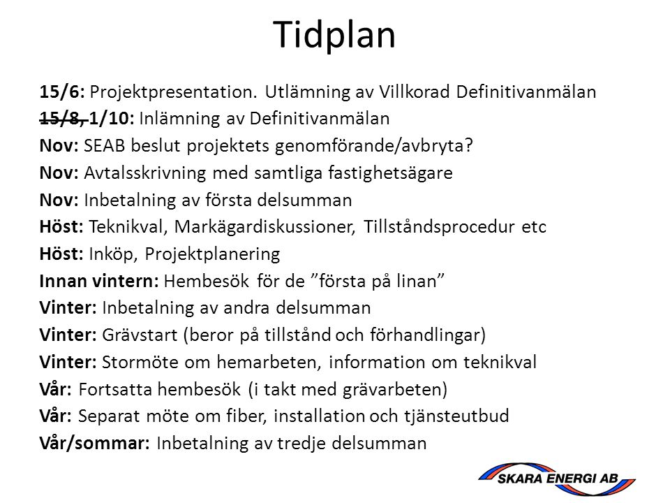 Tidplan 15/6: Projektpresentation.