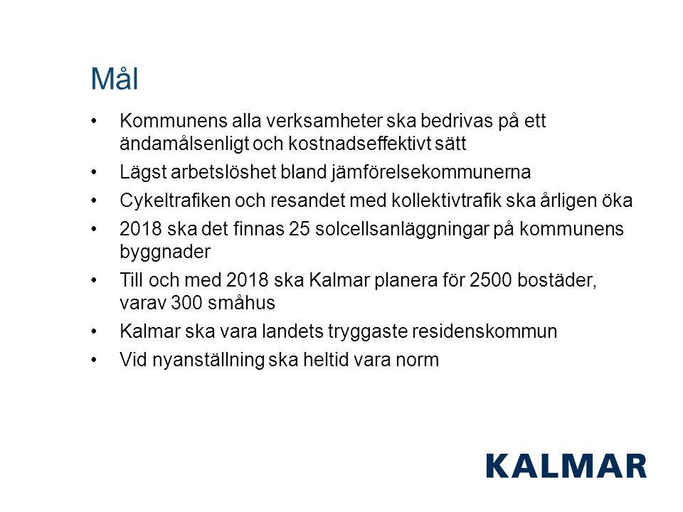 Mål Kommunens alla verksamheter ska bedrivas på ett ändamålsenligt och kostnadseffektivt sätt Lägst arbetslöshet bland jämförelsekommunerna Cykeltrafiken och resandet med kollektivtrafik ska årligen öka 2018 ska det finnas 25 solcellsanläggningar på kommunens byggnader Till och med 2018 ska Kalmar planera för 2500 bostäder, varav 300 småhus Kalmar ska vara landets tryggaste residenskommun Vid nyanställning ska heltid vara norm
