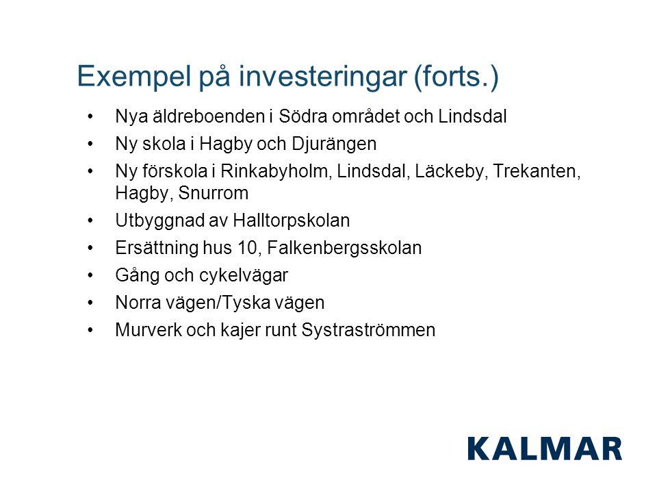 Utökad ram 2016 Investeringsbidrag föreningar + 15,3 mnkr Enskilda vägar + 600 tkr Skälby 4H-gård + 400 tkr Bjursnäs Bygdegårdsförening + 150 tkr