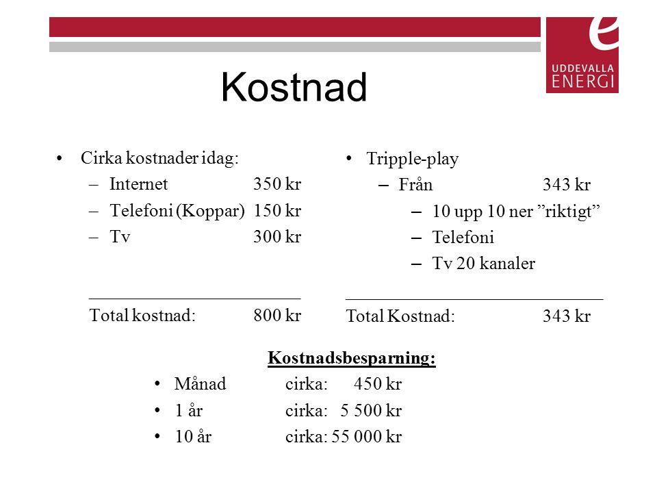 Kostnad Cirka kostnader idag: –Internet350 kr –Telefoni (Koppar)150 kr –Tv300 kr _______________________ Total kostnad:800 kr Tripple-play – Från 343
