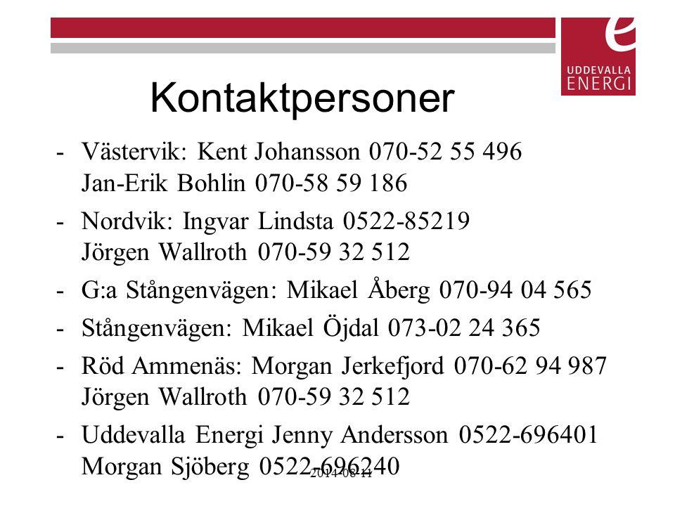 Kontaktpersoner -Västervik: Kent Johansson 070-52 55 496 Jan-Erik Bohlin 070-58 59 186 -Nordvik: Ingvar Lindsta 0522-85219 Jörgen Wallroth 070-59 32 5