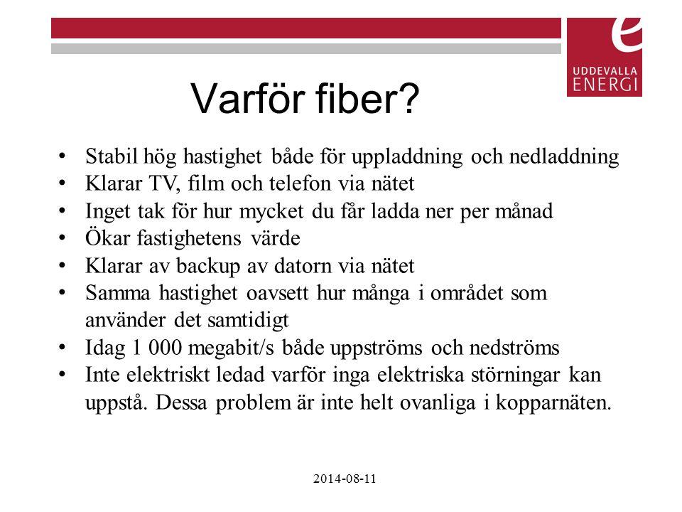 Varför fiber? Stabil hög hastighet både för uppladdning och nedladdning Klarar TV, film och telefon via nätet Inget tak för hur mycket du får ladda ne