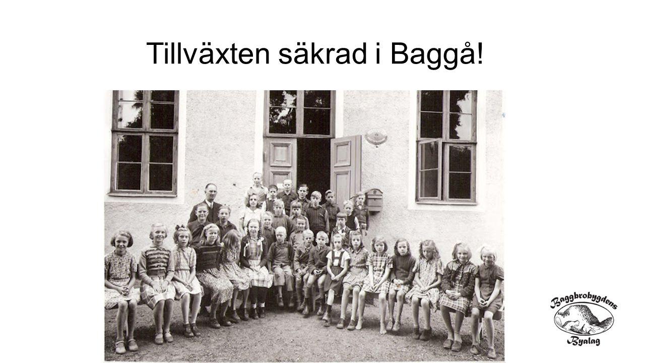 Tillväxten säkrad i Baggå!