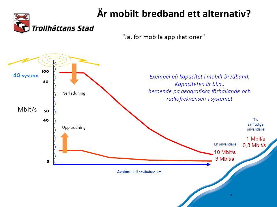 10 Mbit/s 3 Mbit/s Mbit/s Är mobilt bredband ett alternativ.