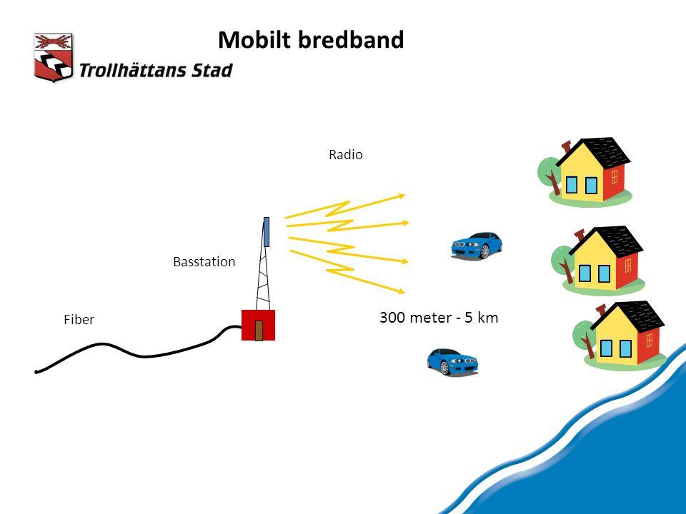 Mobilt bredband Fiber Basstation Radio 300 meter - 5 km