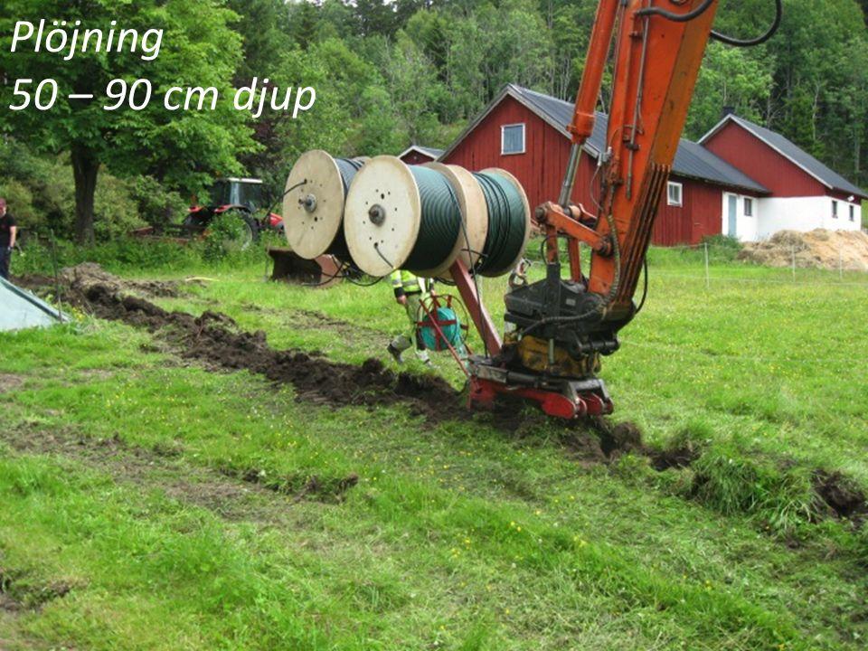 Plöjning 50 – 90 cm djup
