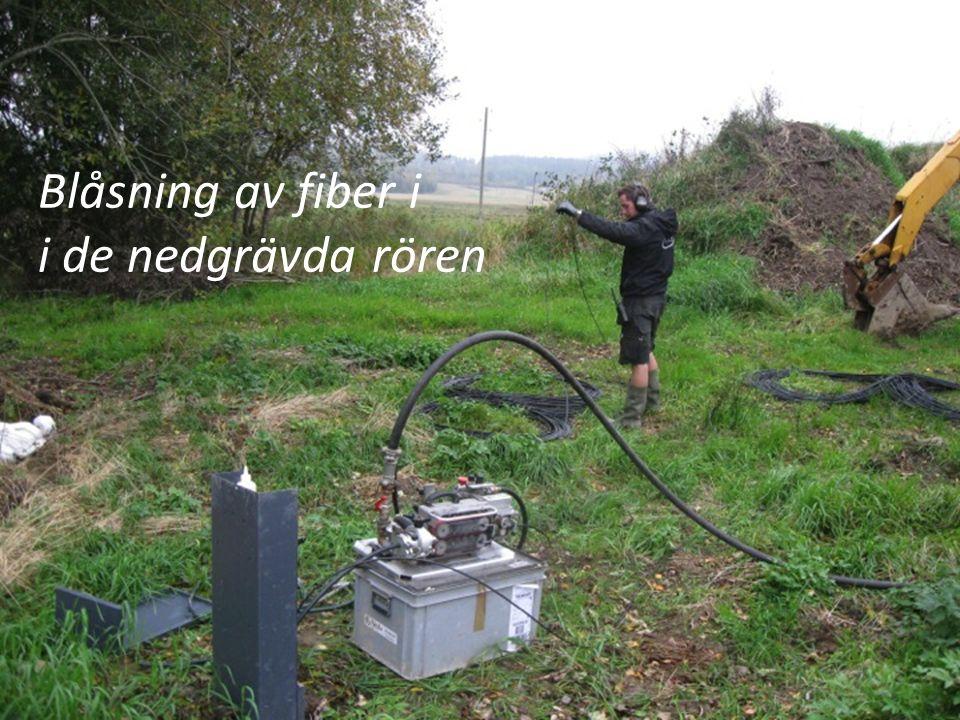 Blåsning av fiber i i de nedgrävda rören