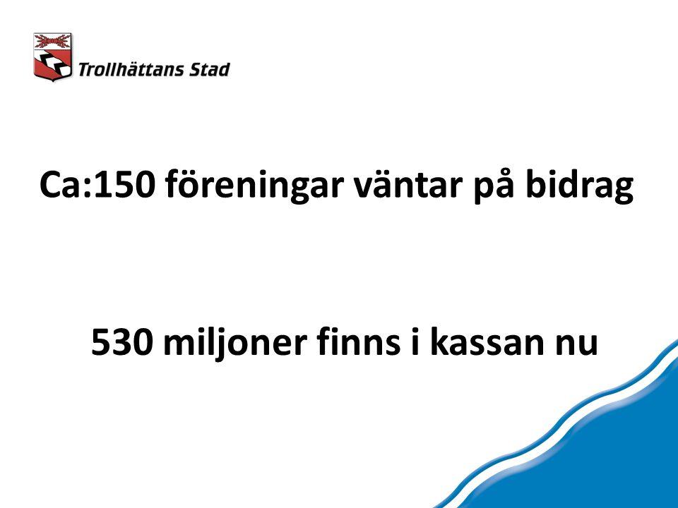 Ca:150 föreningar väntar på bidrag 530 miljoner finns i kassan nu