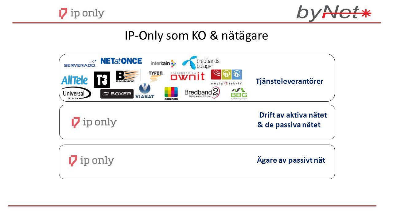 IP-Only som KO & nätägare Tjänsteleverantörer Drift av aktiva nätet & de passiva nätet Ägare av passivt nät