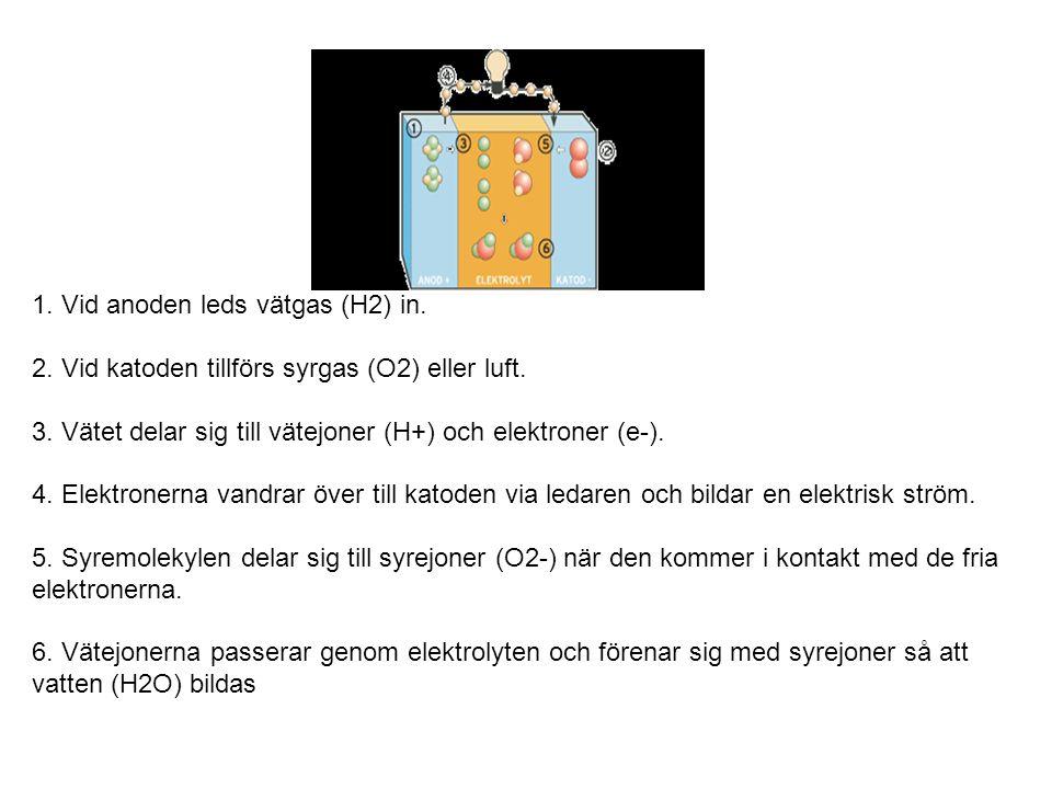 1. Vid anoden leds vätgas (H2) in. 2. Vid katoden tillförs syrgas (O2) eller luft.