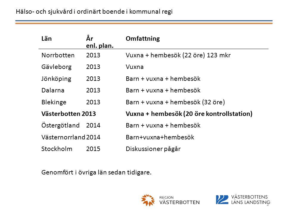 Hälso- och sjukvård i ordinärt boende i kommunal regi 2 LänÅr Omfattning enl.