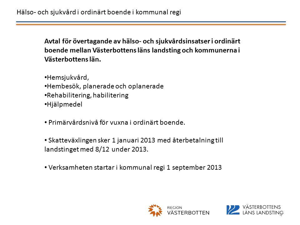 Hälso- och sjukvård i ordinärt boende i kommunal regi 4 Avtal för övertagande av hälso- och sjukvårdsinsatser i ordinärt boende mellan Västerbottens läns landsting och kommunerna i Västerbottens län.