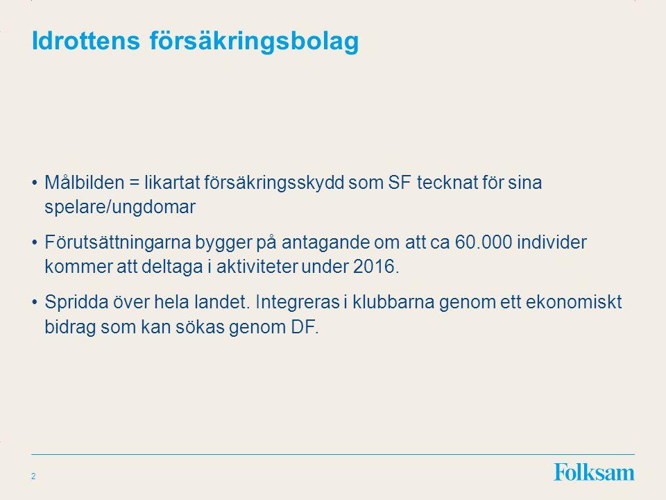 Innehållsyta Rubrikyta Idrottens försäkringsbolag Hur ser ett likartat försäkringsskydd ut.