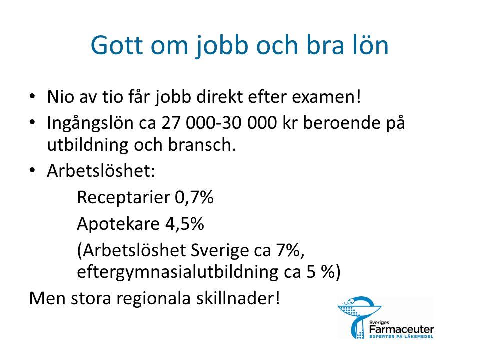 Gott om jobb och bra lön Nio av tio får jobb direkt efter examen.